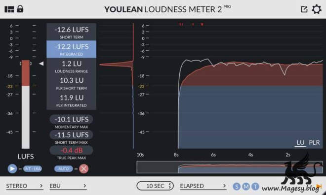 Loudness Meter Pro v2.4.0 WiN-R2R