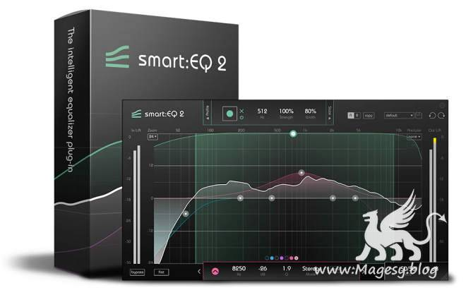 Smart:EQ2 v1.2.0 WiN-RET