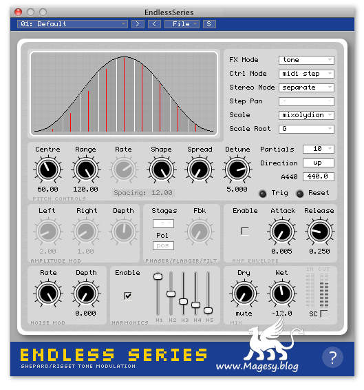 Endless Series v3.00 VST WiN x86 x64-ASSiGN