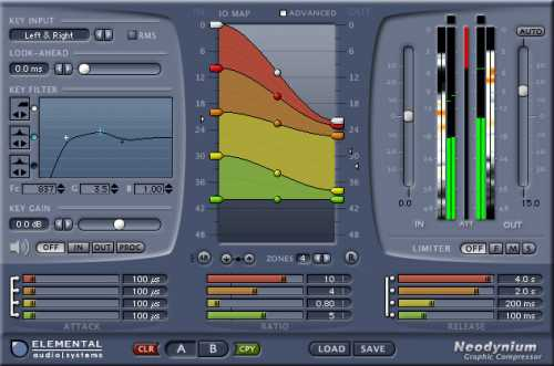 Elemental Audio Neodynium Dynamics PlugIn VST RTAS v1.0.3 H2O | Images From Magesy® R Evolution™