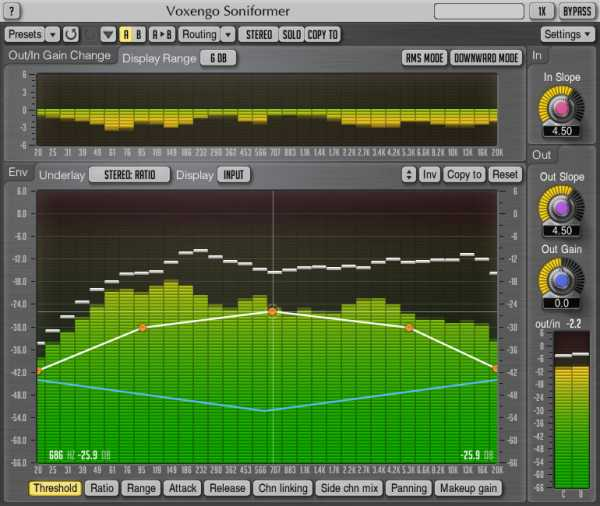Soniformer v3.11 AU AAX VST VST3 x86 x64 WiN MAC R2R | Images From Magesy® R Evolution™