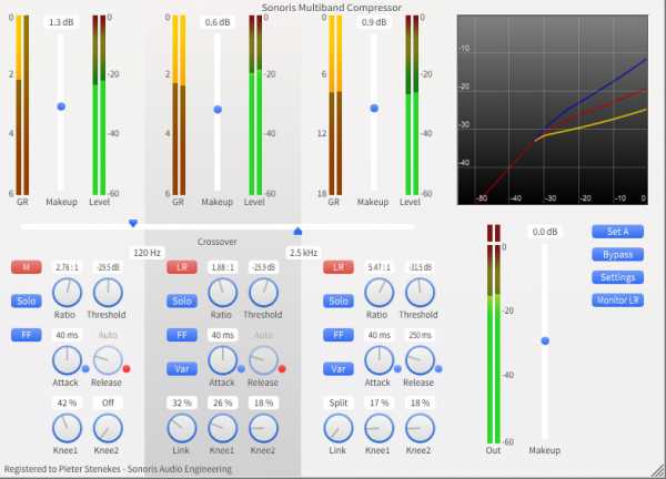 Multiband Compressor v1.0.0.0 WiN MAC FiXED R2R | Images From Magesy® R Evolution™