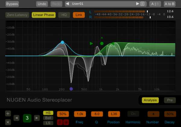Stereoplacer v3.2.0.1 AAX AU VST VST3 RTAS WiN MAC R2R | Images From Magesy® R Evolution™