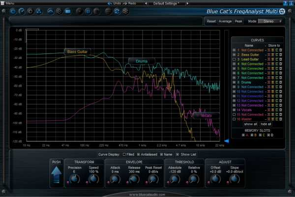 Blue Cat FreqAnalyst Multi 2 v2.2 AU MAC OSX Kleen | Images From Magesy® R Evolution™
