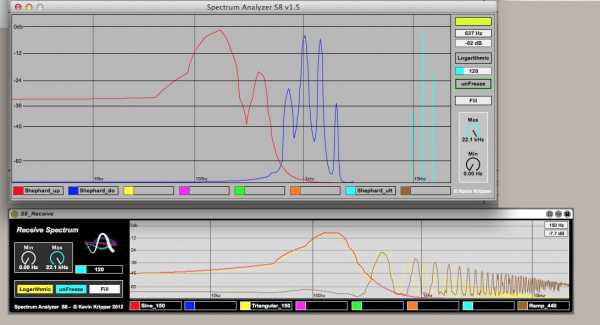 Spectrum Analyzer S8 v1.5 MAX For LiVE DECiBEL | Images From Magesy® R Evolution™