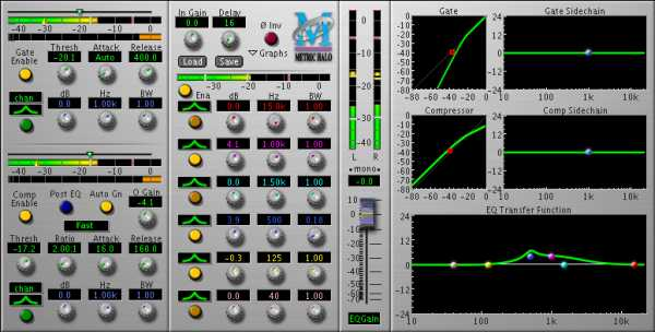 Metric Halo ChannelStrip v2.2.02 AU VST GB MAS RTAS TDM MAC OSX iND | Images From Magesy® R Evolution™