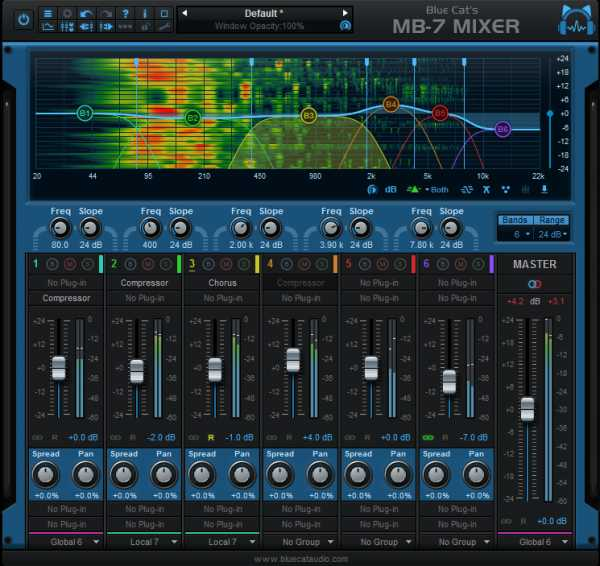 MB 7 Mixer 3 v3.20 WiN MAC R2R | Images From Magesy® R Evolution™
