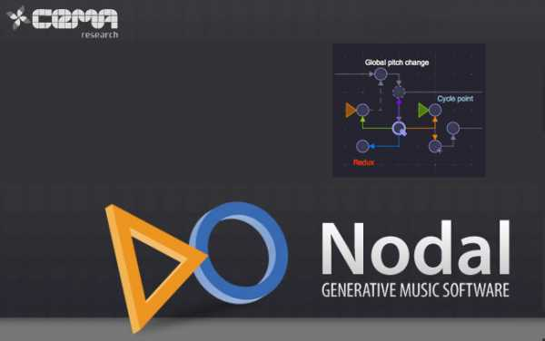 Nodal v1.9.0 WiN MAC UNiON | Images From Magesy® R Evolution™