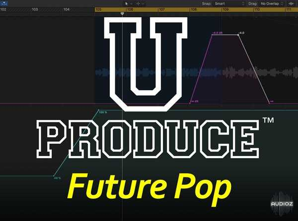 Future Pop TUTORiAL SYNTHiC4TE | Images From Magesy® R Evolution™
