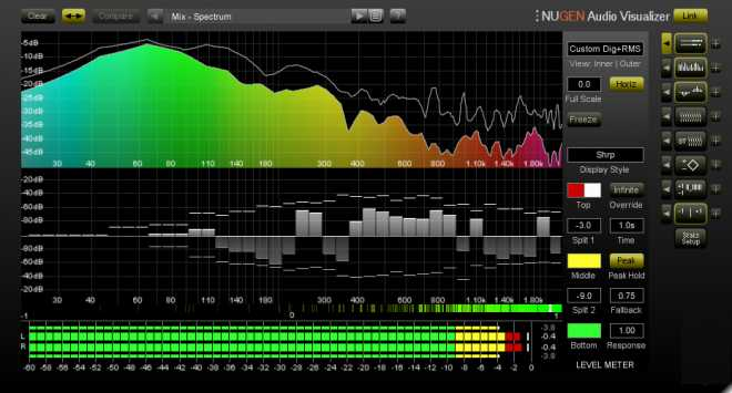 Visualizer2 v2.1.0.2 WiN MAC R2R | Images From Magesy® R Evolution™