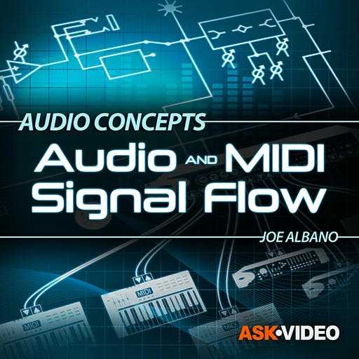 Audio and MiDi Signal Flow TUTORiAL   Images From Magesy® R Evolution™